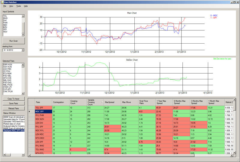 Pairs Trading Software